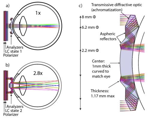 Prototype telescopic contact lens