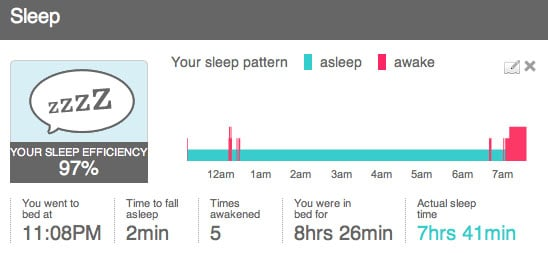 Fitbit Flex activity monitor sleep record