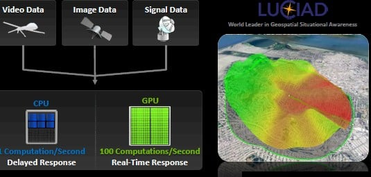 Luciad is accelerating its mission planning apps with GPUs