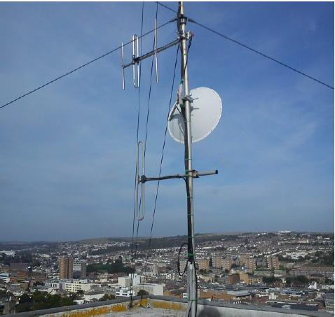 DAB Transmitter