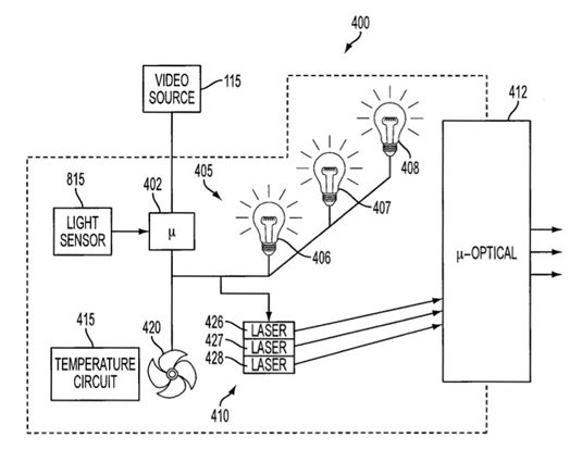 Illustration of shared light-source projector schematic in Apple's patent, 'Display system having coherent and incoherent light sources'