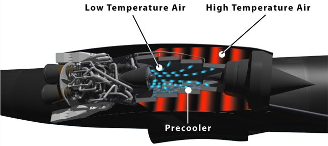 Cut-away graphic of the SABRE's cooling system. Pic: Reaction Engines