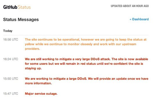 GitHub status page reporting major DDoS attack