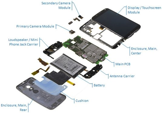 Moto X teardown by IHS