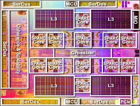 The Oracle M6 processor