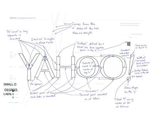 New Yahoo! logo