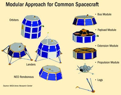 NASA's new modular design system