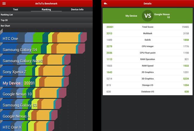 Google Nexus 7 2013 benchmark results