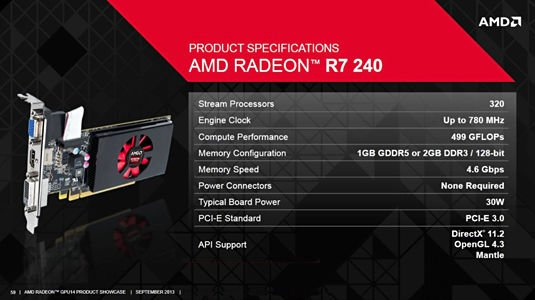 Tech specs for the new AMD Radeon R7 240