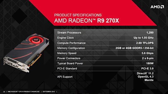 Tech specs for the new AMD Radeon R9 270X