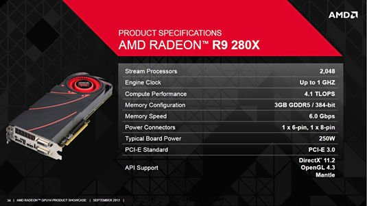Tech specs for the new AMD Radeon R9 280X
