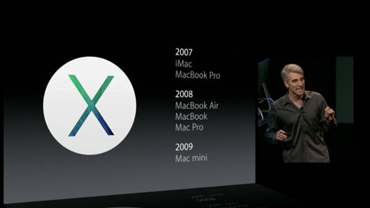 List of Macs available for upgrade to OS X Mavericks