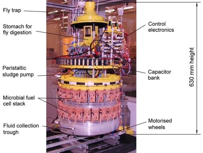 EcoBot III. Pic: Bristol Robotics Laboratory