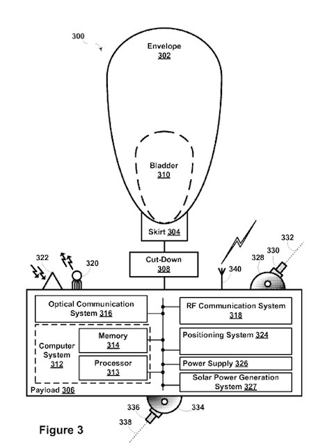Project Loon patent image