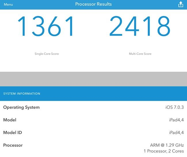 Apple iPad Mini 2013 Geekbench 3