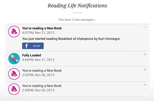 Kobo Reading Life Notifications