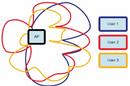 Cisco MU-MIMO diagram