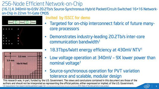256-Node Efficient Network-on-Chip