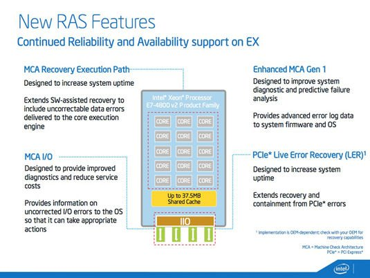 Intel Xeon E7 v2 new RAS (reliability, accessibility, serviceability) features