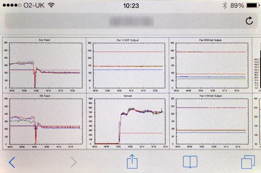 City Lifeline UPS room iPhone monitoring