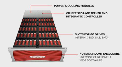 WOS7000 Archive Node
