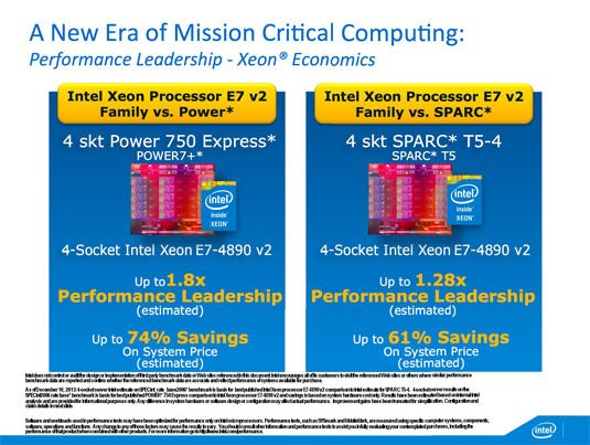 Price/performance comparison of Intel E7 v2 v. IBM Power 750 Express and SPARC T5-4 in four-socket systems