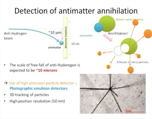 AEgIS experiment: detection of particles created by antimatter-matter annihilation