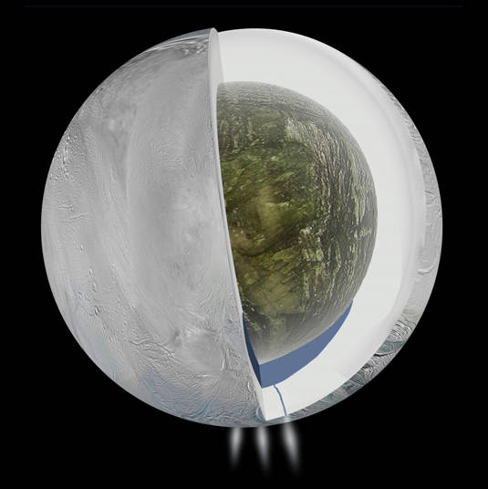 NASA's artist's conception of liquid water underneath Enceladus' ice cap, erupting through cracks near its south pole