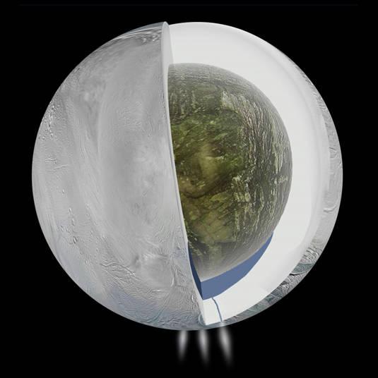 NASA's artist's conception of liquid water underneath Enceladus' ice cap, erupting through cracks near its south pole
