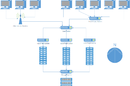 VDI Bandwidth Visio Image