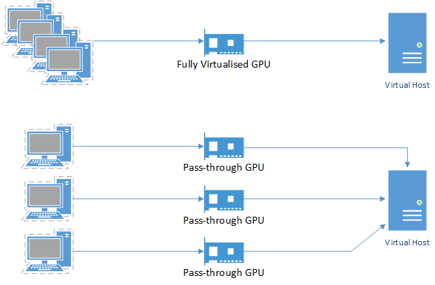 VDI Graphics Generation Visio Diagram