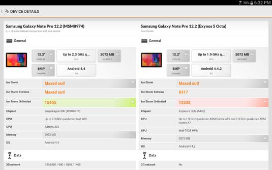 3DMark Snapdragon vs Exynos Pro 12.2