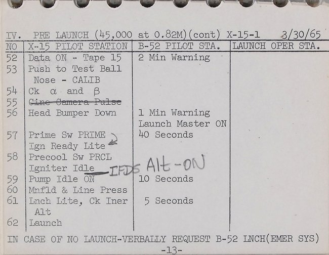 Extract from the X-15 checklist