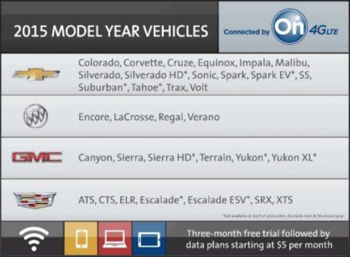 List of GM models to be equipped with OnStar/4G LTE