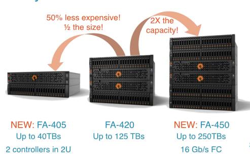 Pure Storage FA-400 range