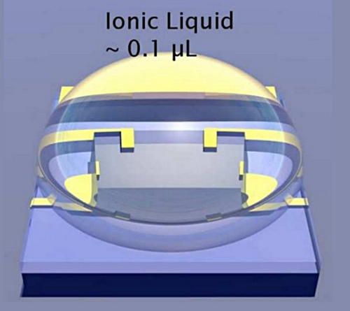 IBM liquid transistor
