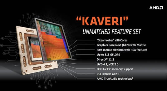 AMD Kaveri for Mobile: overview