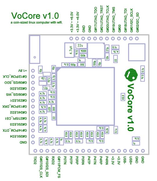 VoCore schematic