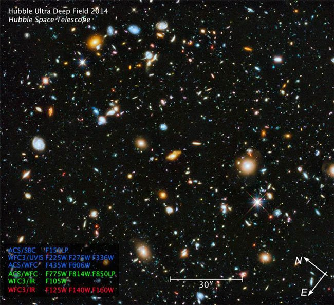 The Hubble Ultra Deep Field 2014 image. Pic: NASA