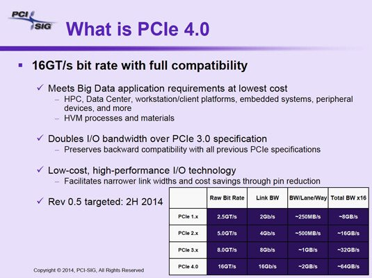 Details of PCIe 4.0