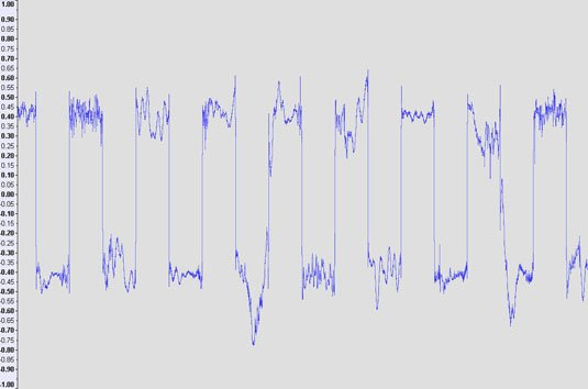 Square wave signal output following LAME MP3 encoding