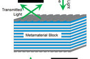 NIST's one-way photonic metamaterial