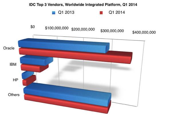 IDC_IP_Q1_2014