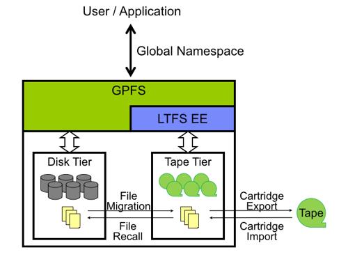 LTFS_EE_schematic