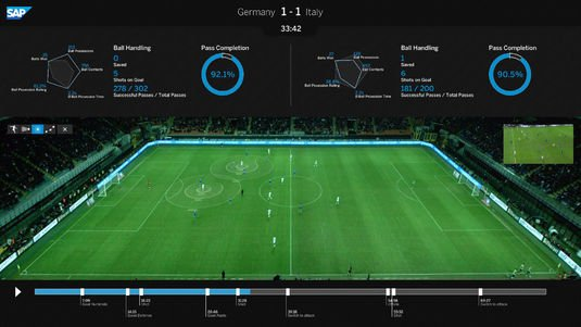 SAP Match Insights