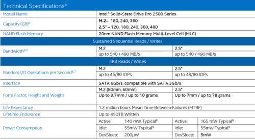 Intel Pro 2500