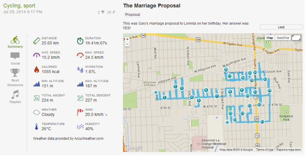Marriage proposal over GPS