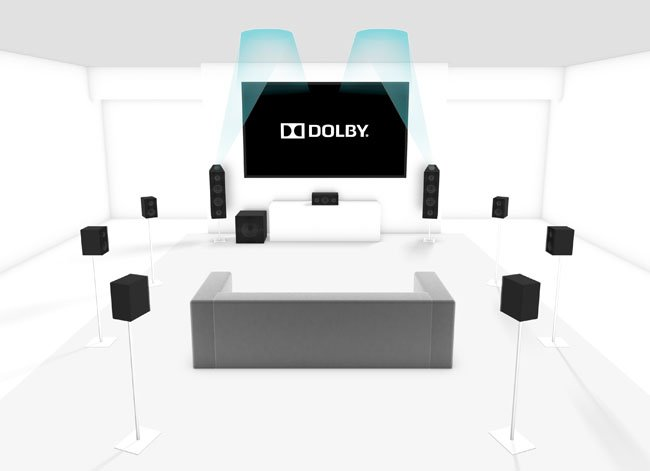 Dolby Atmos Home Theater 9.2 set-up with two projection speakers