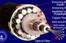 Armoured submarine cable