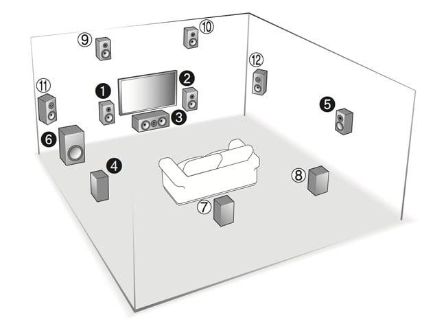 where to put surround sound speakers bon site de cu